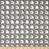 science fair periodic table grey fabric by the yard - Periodic Table Fabric