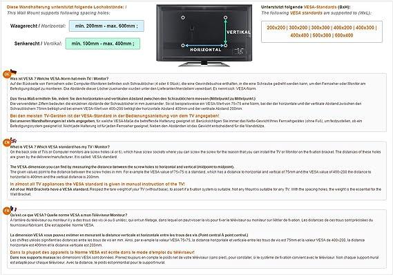 RICOO TV PANEL Z0300 - SOPORTE DE PARED PARA PANTALLA PLANA PARA ...