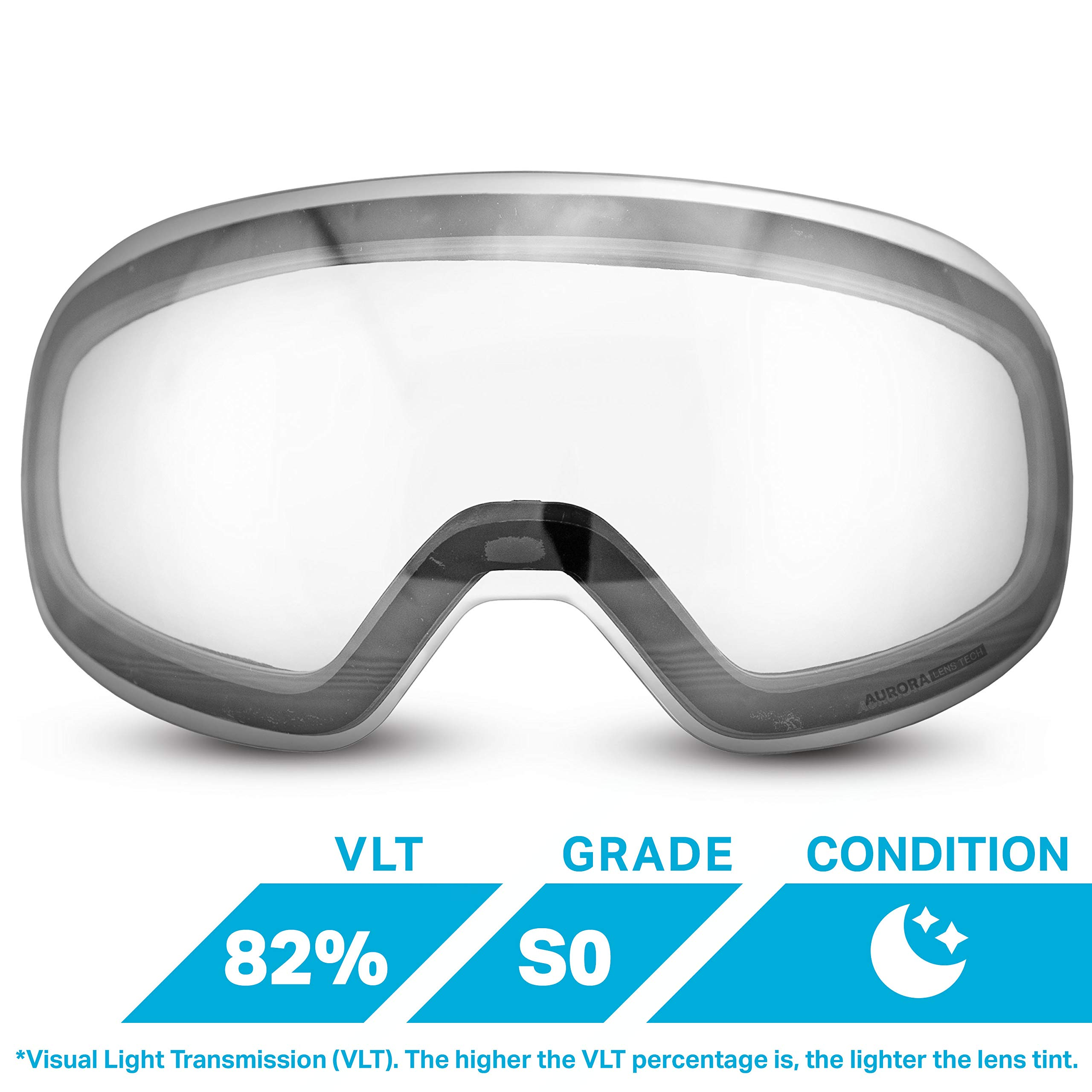 WildHorn Outfitters Roca Extra/Replacement Frameless Snow Goggle Lens by WildHorn Outfitters