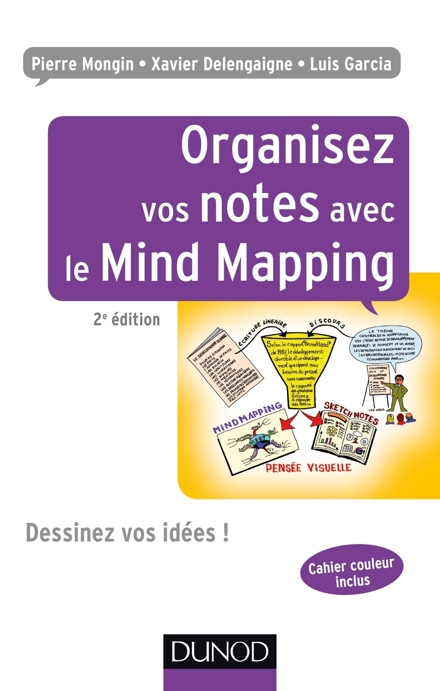 La boite à outils du Mind Mapping