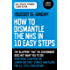 How to Dismantle the NHS in 10 Easy Steps: The Blueprint That The Government Does Not Want You To See