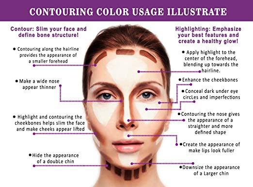 Amazon Youngfocus Cosmetics Cream Contour Best 8 Colors