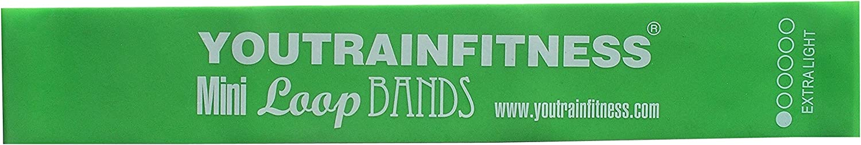 YOUTRAINFITNESS Mini Band - Single Extra Light Loop Resistance Band