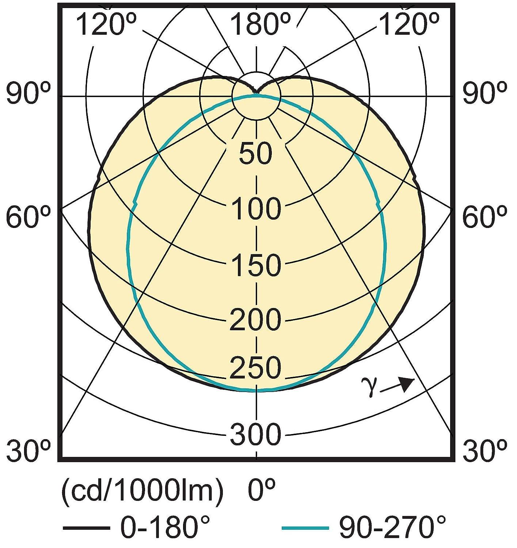 81z8zZNPoLL._SL1500_ Wunderbar 58 Watt Leuchtstofflampe Lumen Dekorationen