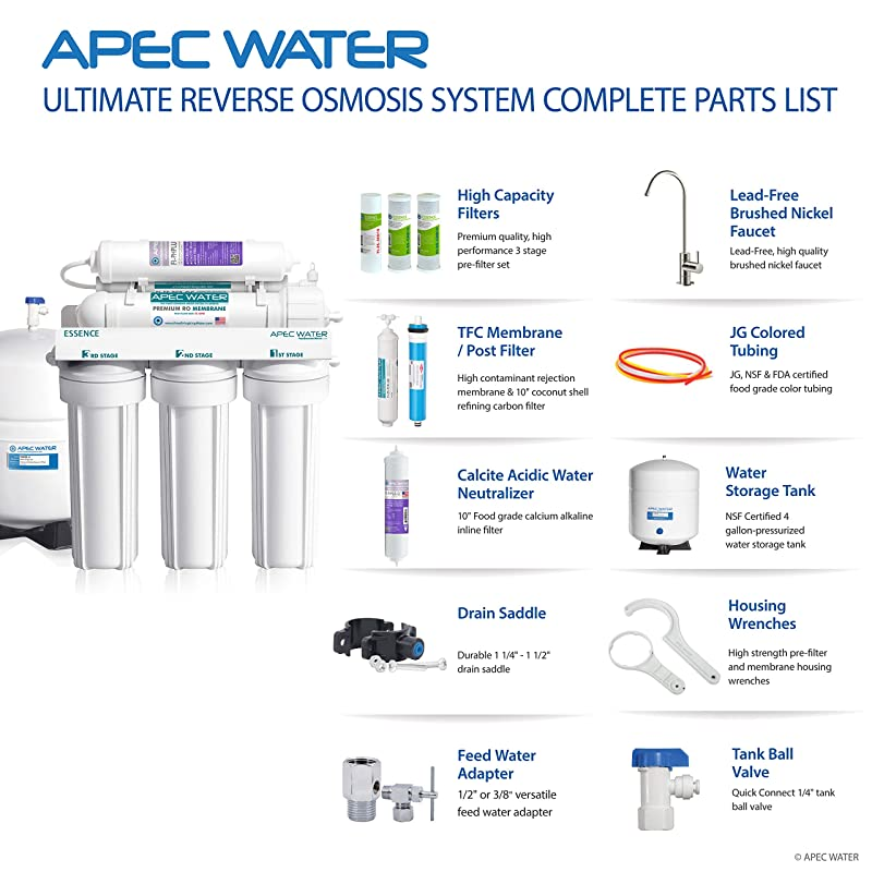 APEC Water ROES pH+ 75 - Components