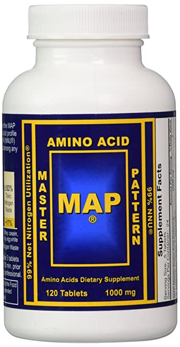 Image result for master amino acid pattern