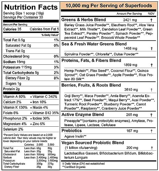 Amazon.com: Rawr. Superfoods – Superfoods orgánico ...