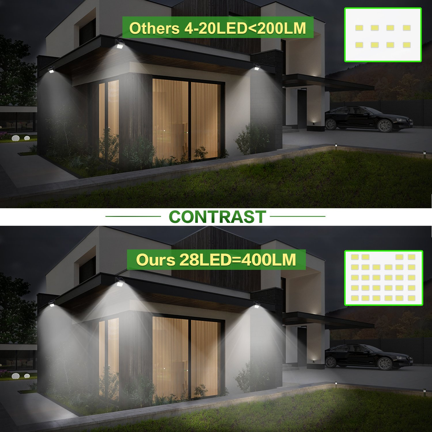 BAXIA Technology LED Solar Lights Outdoor, 400 Lumens Wireless Waterproof Motion Sensor Security Lights for Front Door,Outside Wall,Back Yard,Garage,Garden,Fence,Driveway [Upgraded 28LED 2 Packs] by BAXIA TECHNOLOGY (Image #7)