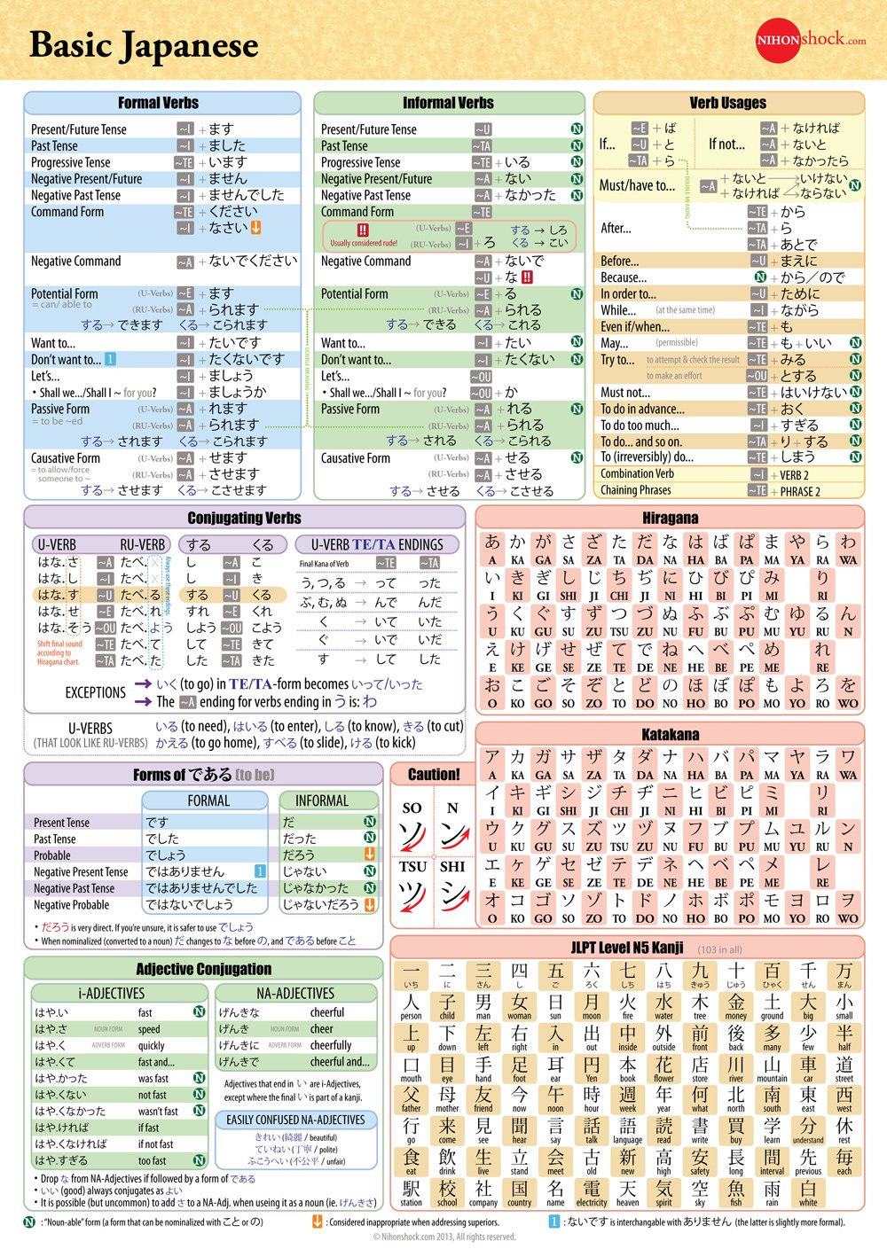 Japanese Cheat Sheet Pack By Nihonshock.com: Lloyd Vincent ...