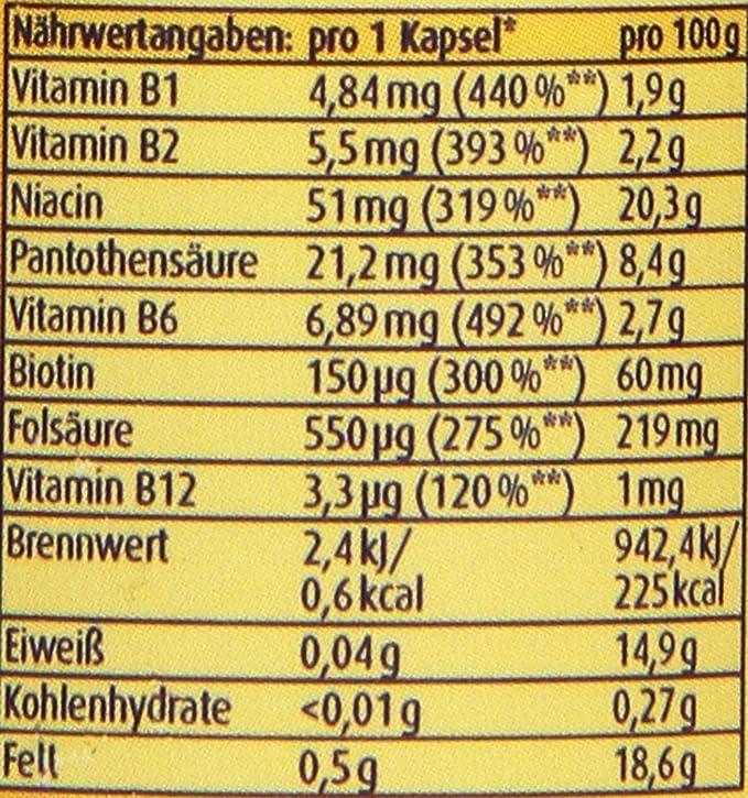 Zein Pharma Vitamina complejo B Forte, 90 Cápsulas, 1er Pack (1 x 23 ...