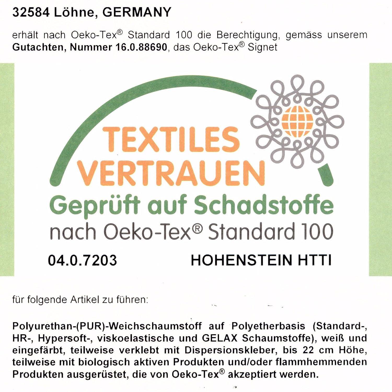 Gemütlich Höhe Des Bettrahmens Standard Galerie - Rahmen Ideen ...