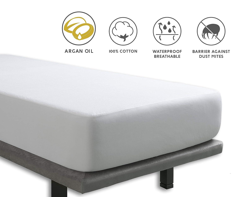 Tural - Protector de Colchón de Cuna Impermeable con Tratamiento de Aceite de Argán | Transpirable | Ajustable | Rizo 100% Algodón.