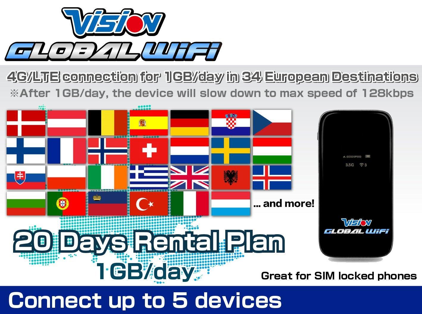 Vodafone SIM Card 4G/LTE Europe Mobile WiFi Hotspot Rentals 1GB/day - 20 Day