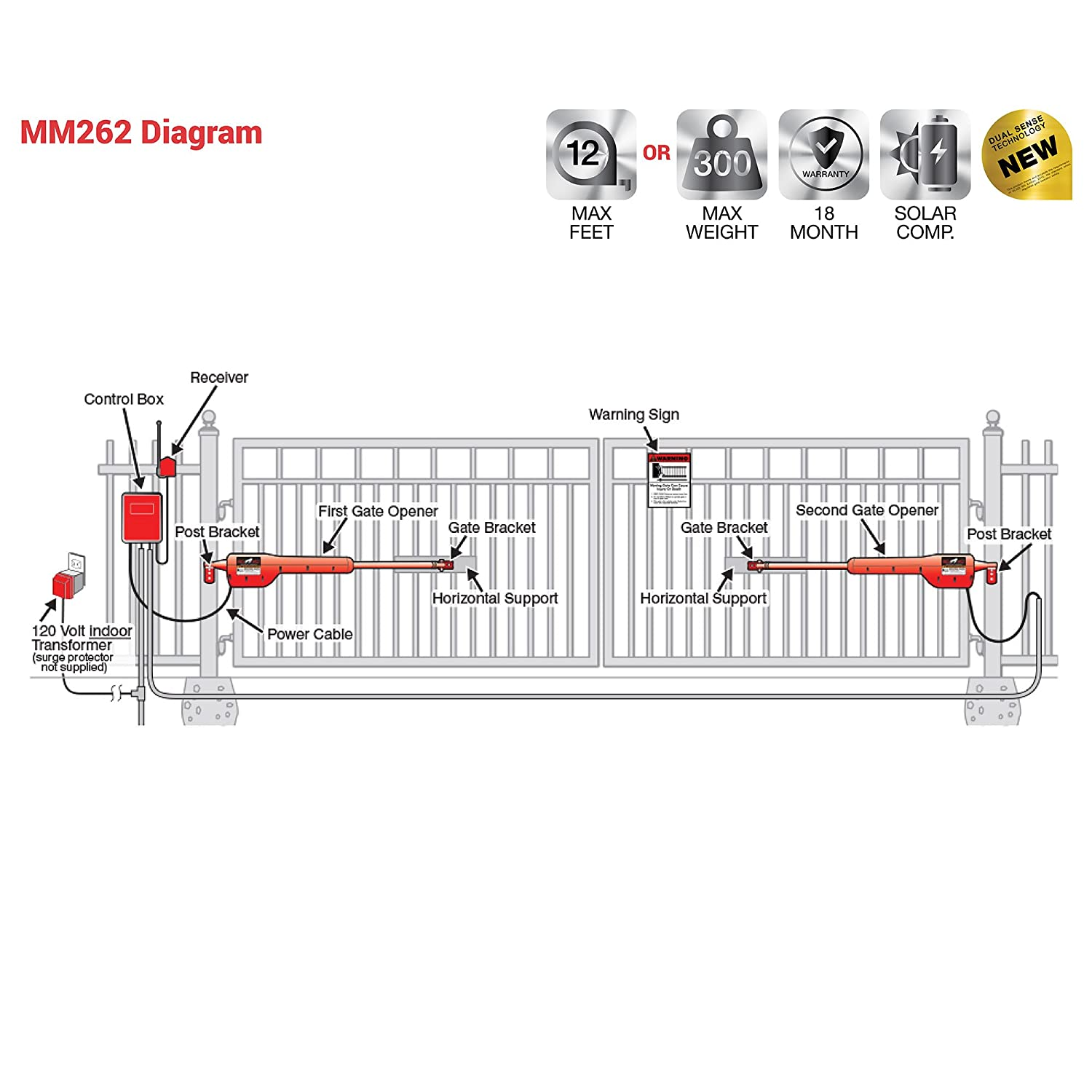 Mighty Mule Gate Opener Two Battery Wiring Diagram on mighty mule 350 wiring diagram, mighty mule 502 wiring diagram, gto wiring diagram, mighty mule gate latch wiring diagram, mighty mule gate opener accessories, mighty mule gate opener control panel,