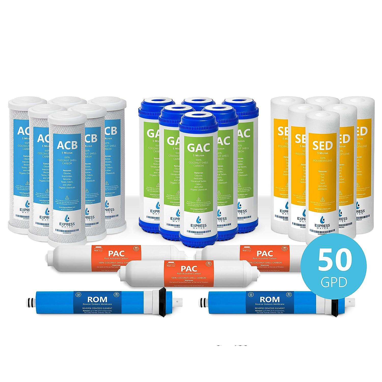 Express agua fltsets6 C6g6i3 m502 Ro de ósmosis inversa filtro de ...