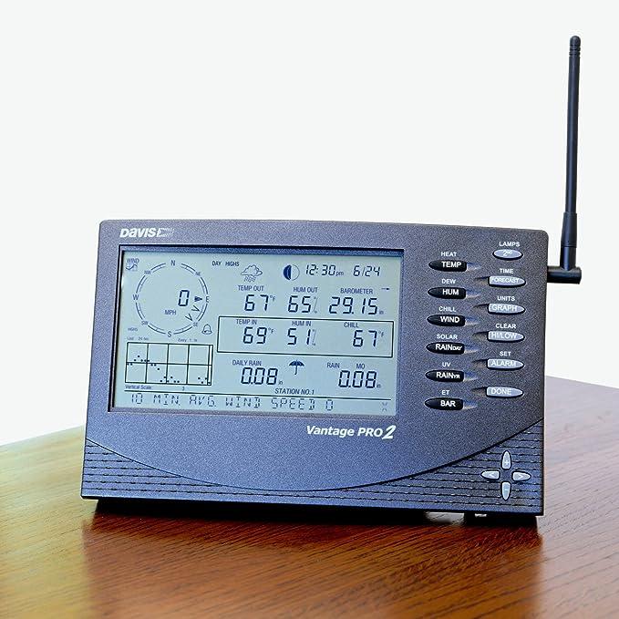 Davis Instruments Vantage Pro2 Consola/Receptor: Amazon.es: Deportes y aire libre
