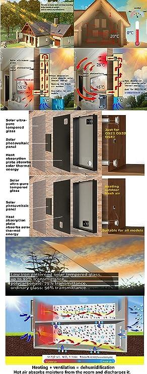 Nakoair Calentador Solar de Aire Colector OS20 520W Acondicionador Ventilador de extracción Secador Panel de calefacción de Espacios Deshumidificador Bomba de Calor Agua de ventilación: Amazon.es: Hogar
