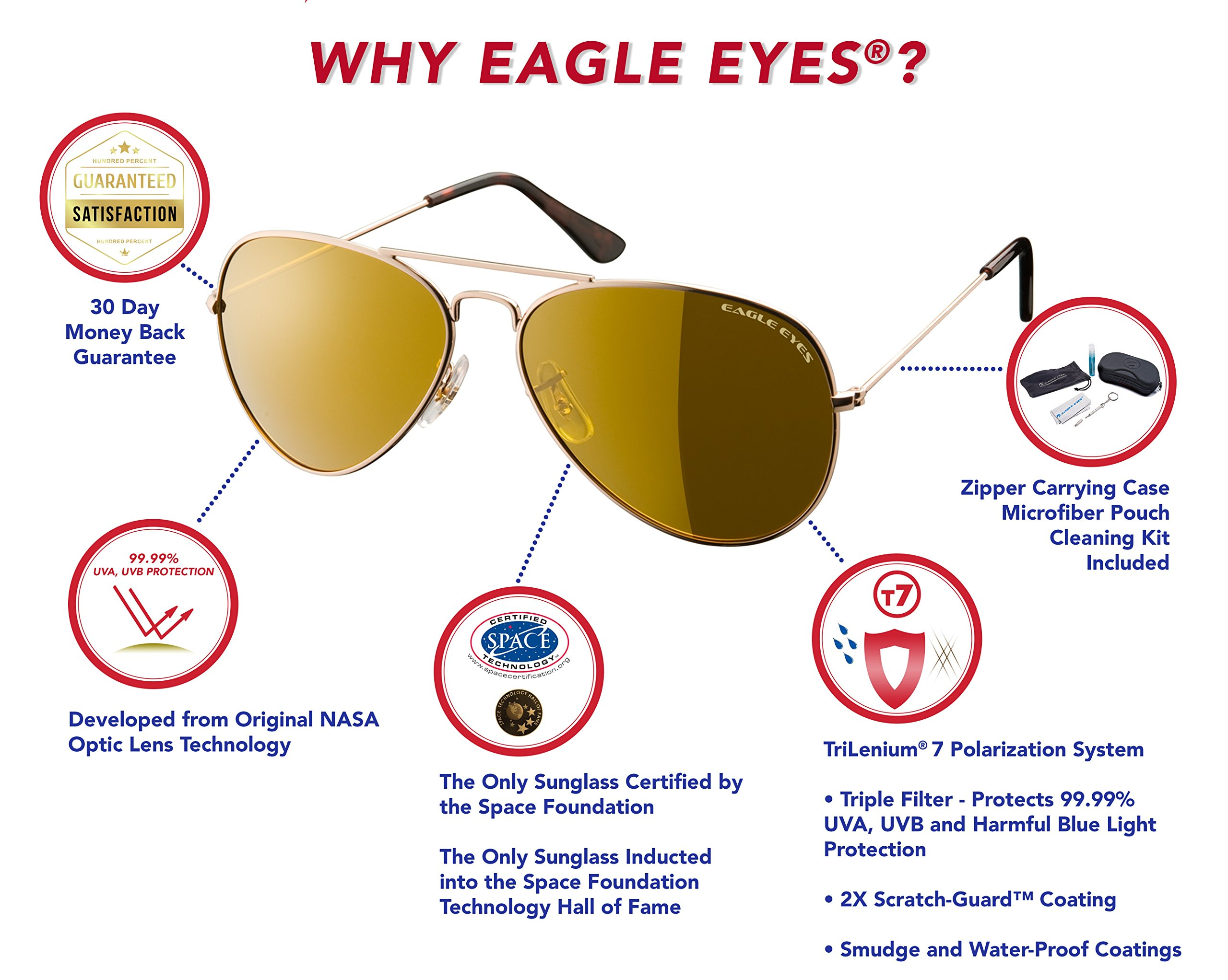 027dbf50446 Details about Eagle Eyes CLASSIC AVIATOR Sunglasses -Silver Stainless Steel  Frame (58mm)