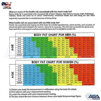 amazoncom 2pc body fat caliper fat measuring caliper combo set body fat weight and body measurement