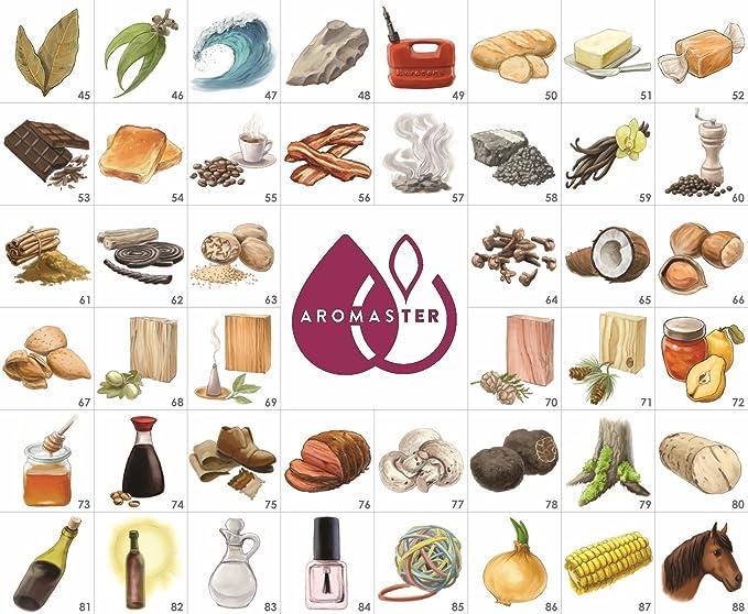 Estuche Master Aromas del Vino - 88 Aromas