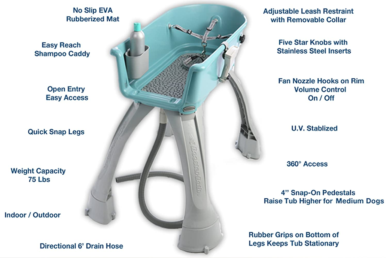 Pet Shower And Bath Supplies : Amazon.com: Booster Bath Elevated Pet  Bathing Medium
