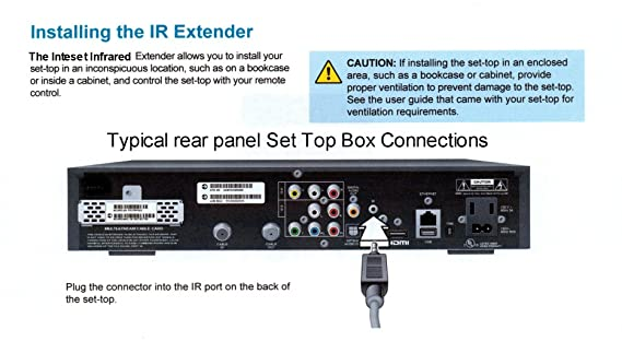 Inteset 38 kHz Infrared Receiver Extender Cable for HD DVR's & STB's- Check  Compatibility