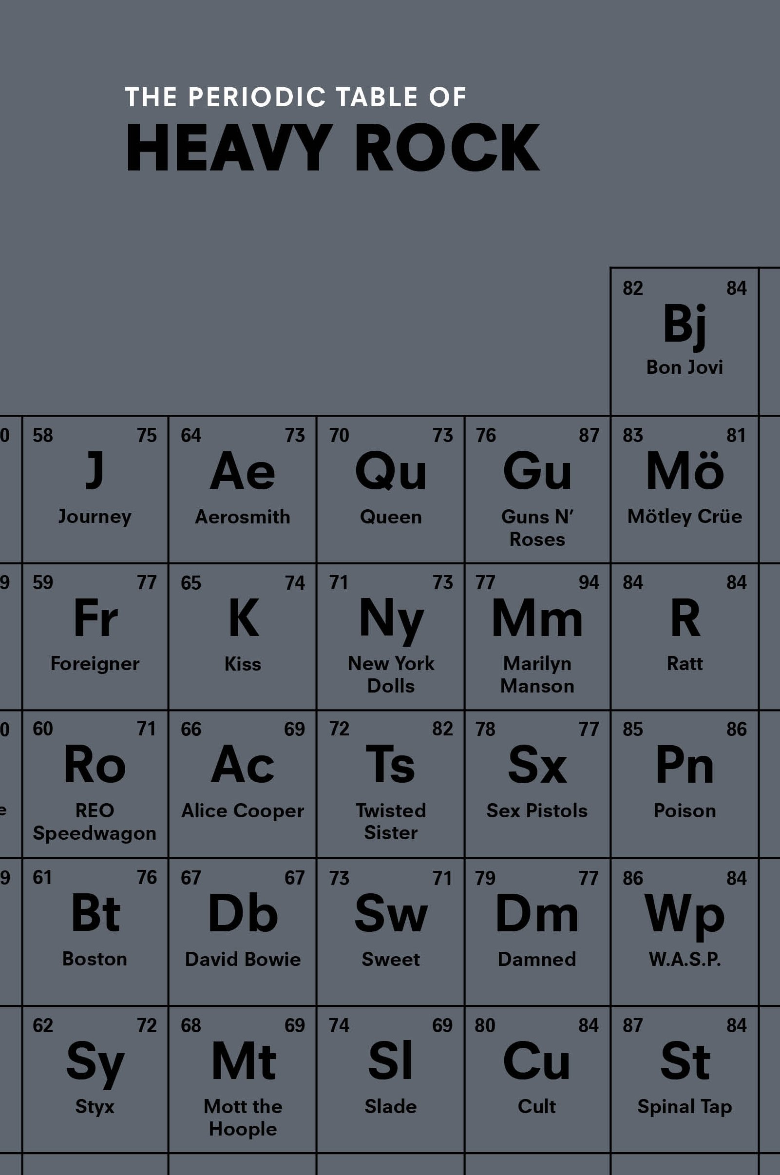 the-periodic-table-of-heavy-rock