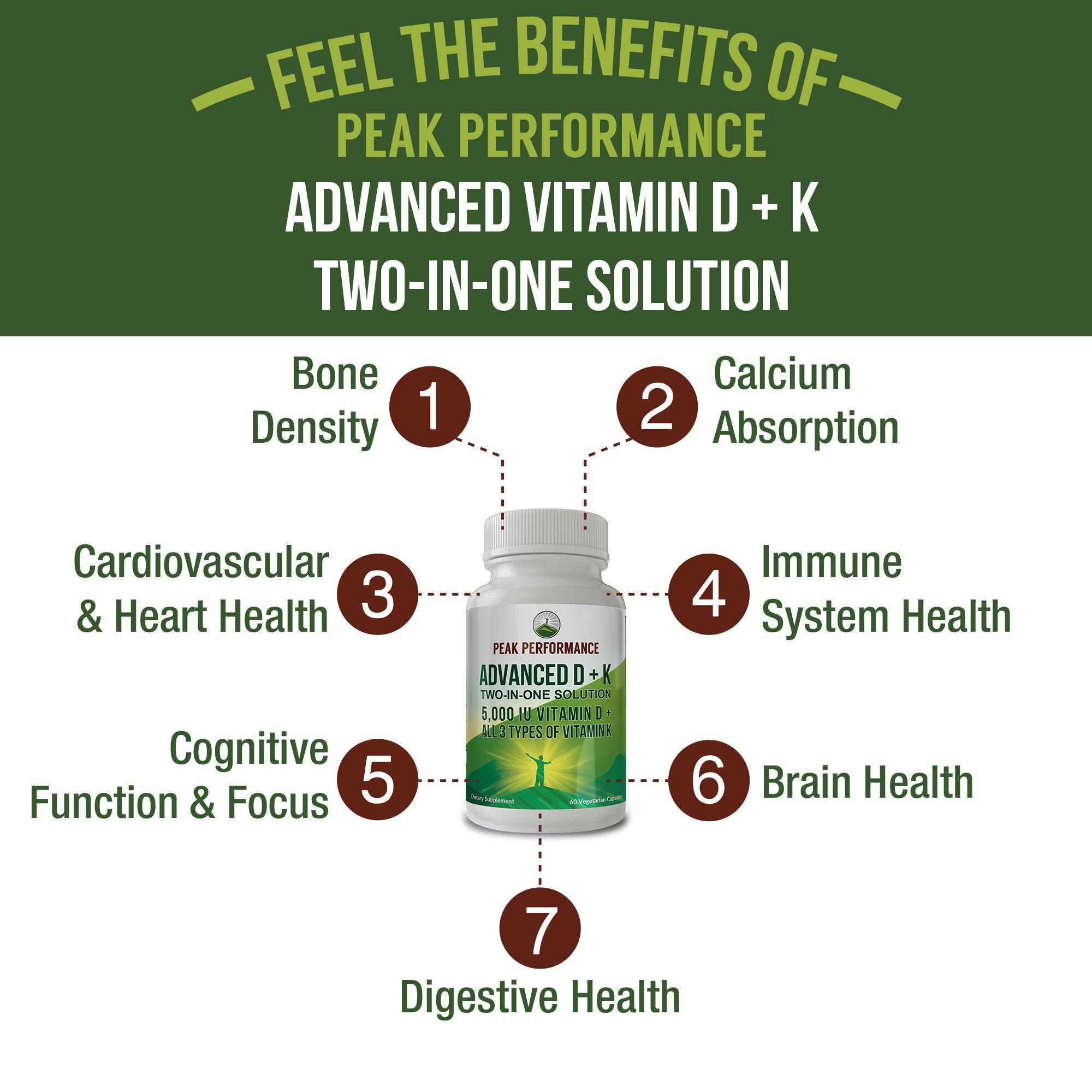 ADVANCED Vitamin D 5000 IU + ALL 3 Types Of Vitamin K By Peak Performance. Vitamin D3 and Vitamin K2 MK-7 (MK7) K2 MK4 K1 Supplement! 60 Small & Easy to Swallow Vegetable Capsules / Pills (5000 IU) by Peak Performance Coffee (Image #4)