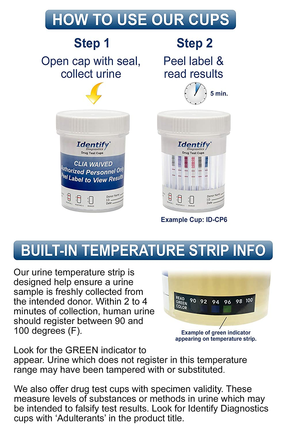 150 Pack Identify Diagnostics 12 Panel Drug Test Cup with BUP Testing  Instantly for 12 Different
