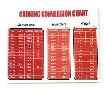 Amazon Tiggersmall Cooking Conversion Chart Measurement Temp