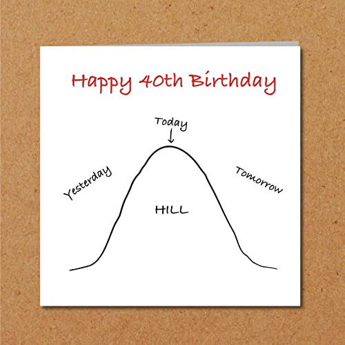 Funny 40th Birthday Card Clever Humorous Funny Rude Fortieth Over