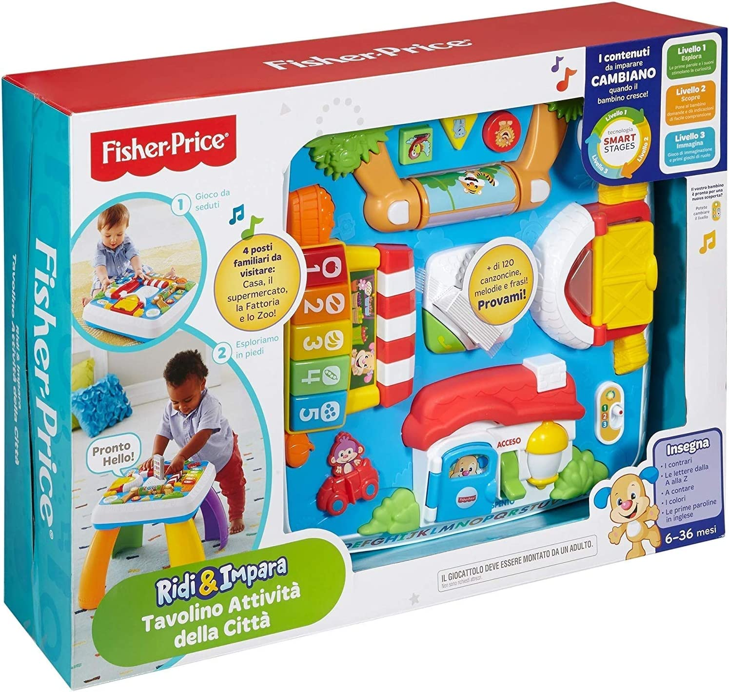 Fisher Price Infant - Mesa de Actividad de Ciudad Mesita: Amazon ...