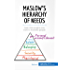 Maslow's Hierarchy of Needs: Gain vital insights into how to motivate people (Management & Marketing Book 9)