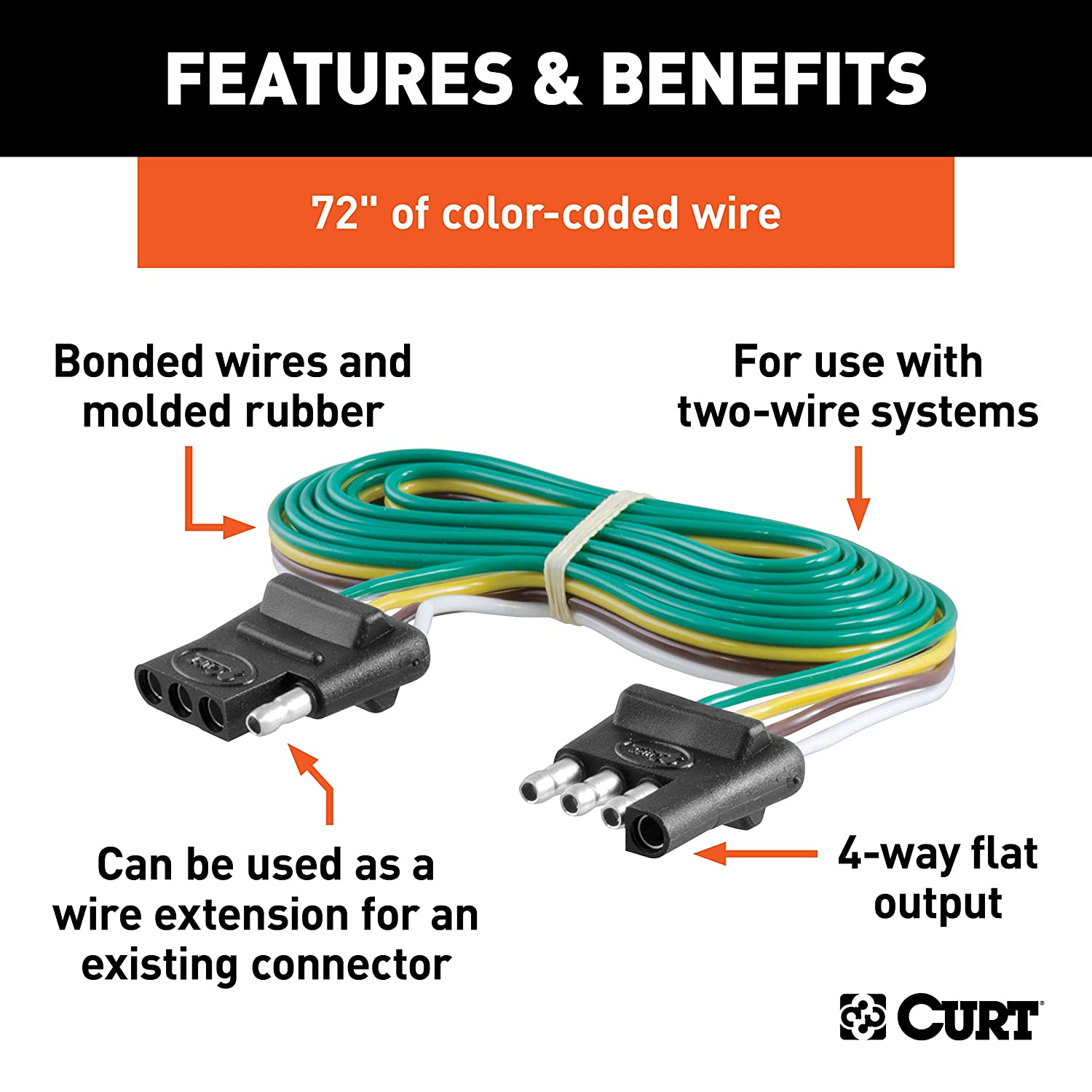 Designs Signals And Physical Wiring Designs Wires Splices