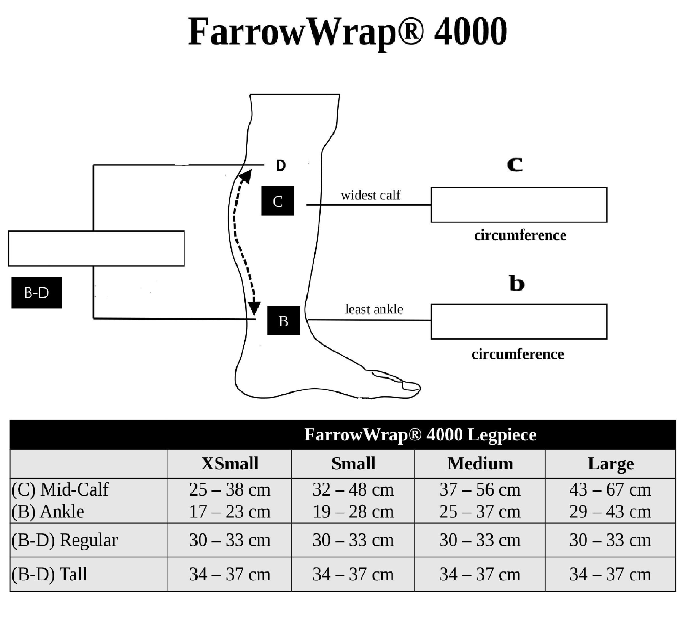 FarrowWrap 4000 Legpiece, BSN Jobst FarrowMed, Compression Leg Wrap (Tall-XSmall, Tan) by FarrowWrap