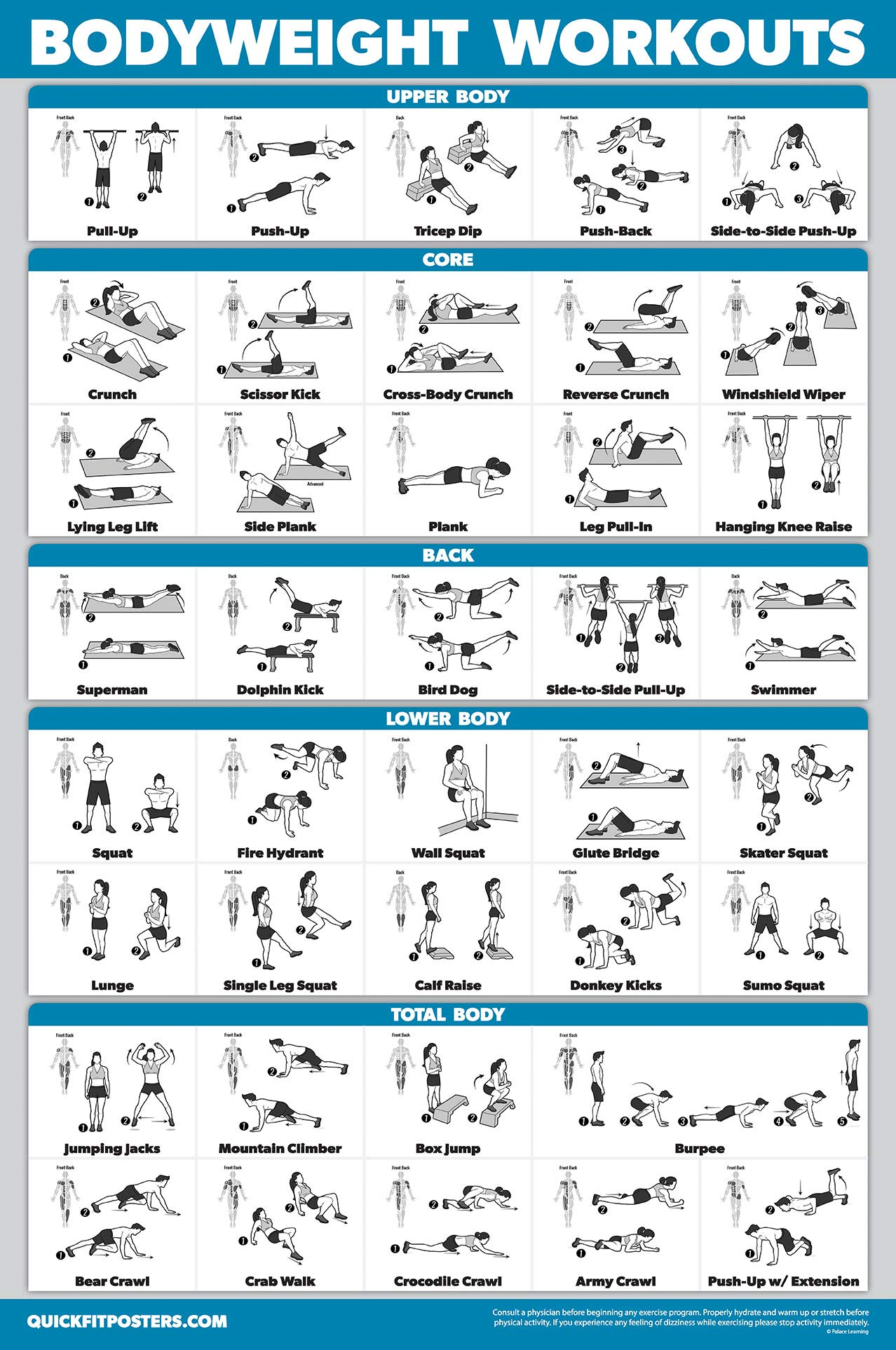 QuickFit Bodyweight Workout Exercise Poster – Body Weight Workout Chart – Calisthenics Routine – Double Sided (Laminated…
