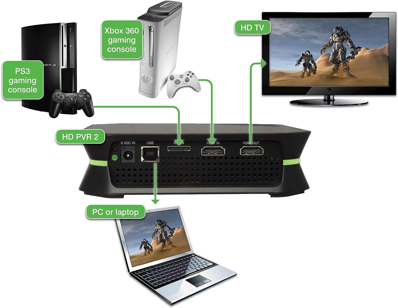 Hauppauge HDPVR2 Gaming Edition. Capturadora de Video HDMI 1080p y Componentes 1080i para Xbox360, PS3, PS4, Xbox One y PC: Hauppauge: Amazon.es: Informática