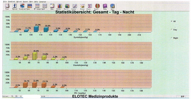 Largo Tiempo Tensiómetro Control 24 con Pulso Sensor - Farbige PC - Software para médicos y particulares: Amazon.es: Salud y cuidado personal