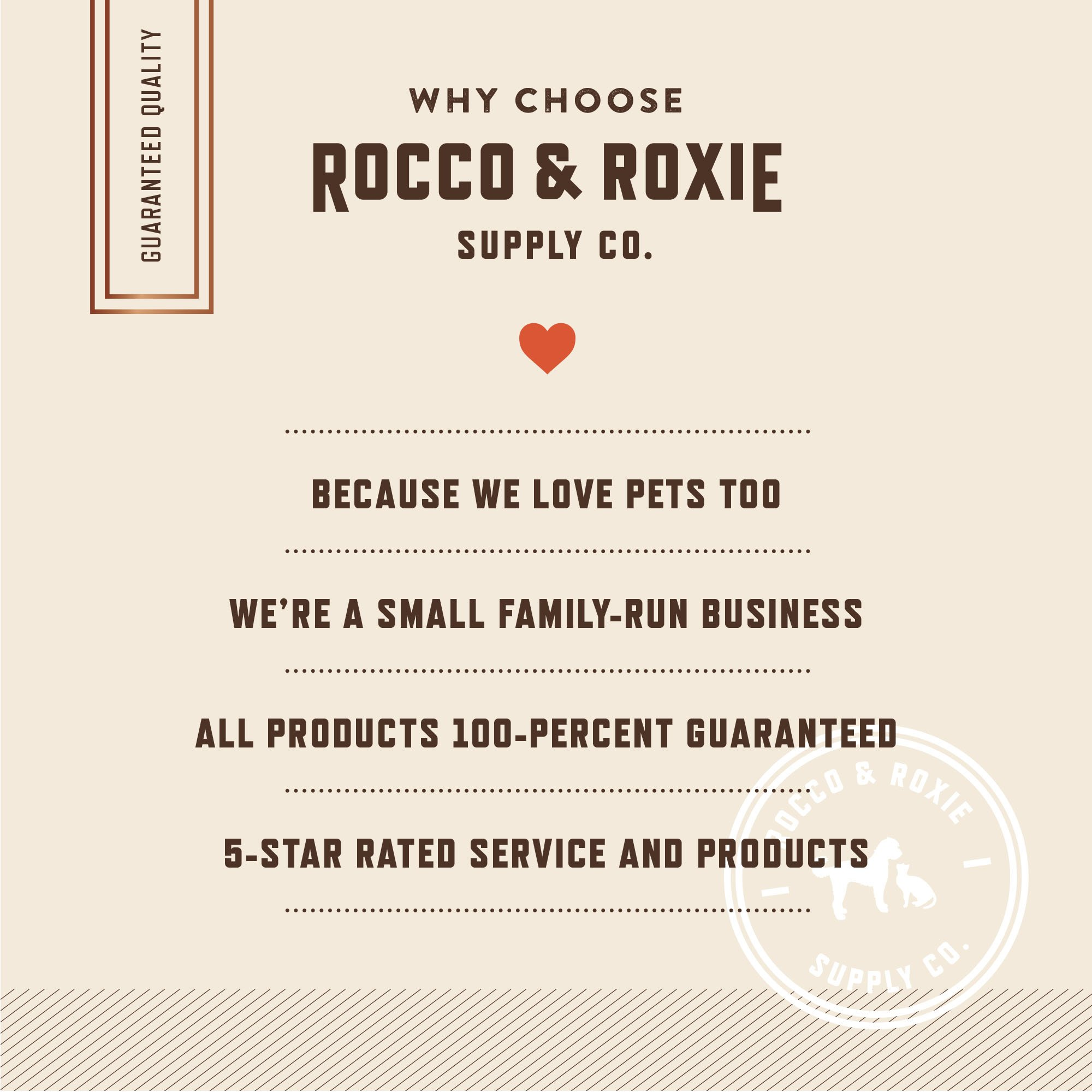 Rocco & Roxie Argan Oil Dog Shampoo and Conditioner - Healthy Shiny Coat - With Geranium, Chamomile - Best Natural Pet Wash for Your Dogs Bath (32 oz)