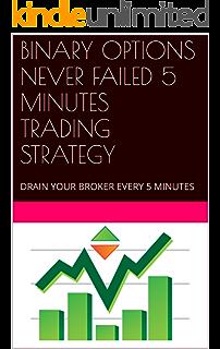 Risk free option trading using arbitrage