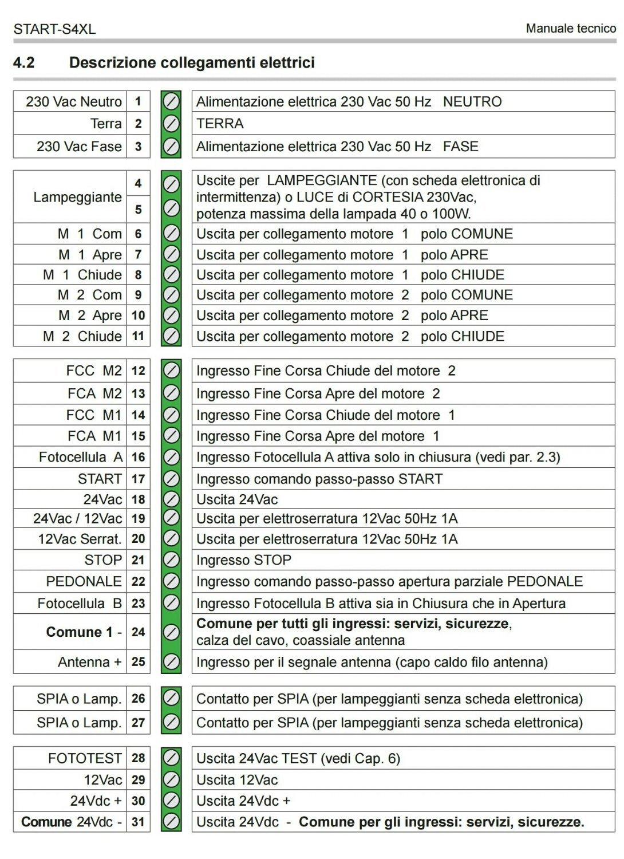Scheda Centrale Universale Per Cancelli Automatici Battenti A 1 2