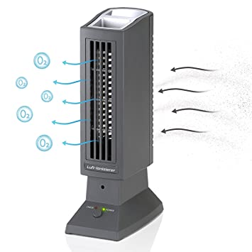Tevigo Luftreiniger | Luft Ionisierer | Perfekt Für Allergiker, Raucher  Auch Bei Hausstaubmilben