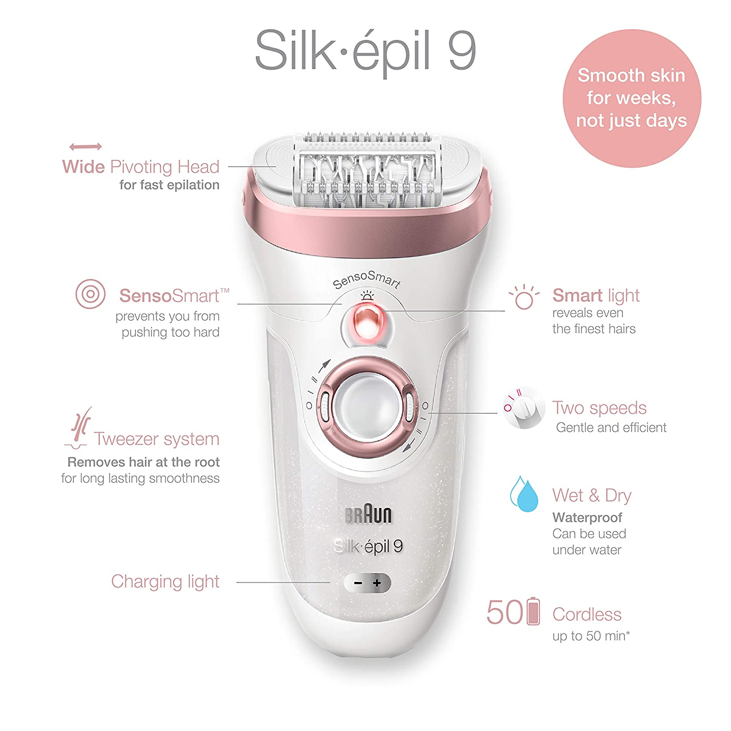 Braun Epilator Silk épil 9 9 870 Facial Hair Removal For Women Wet Dry Facial Facial Hair Remover Women Shaver Trimmer Cordless Rechargeable With Venus Extra Smooth Razor Beauty