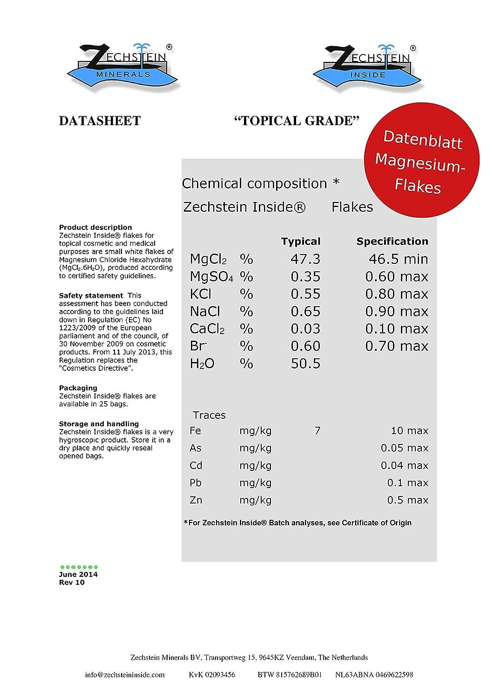 StarRider Elements Zechstein – Aceite de magnesio, 1000 ml, incluye pulverizador y copos de magnesio 1000 g: Amazon.es: Salud y cuidado personal