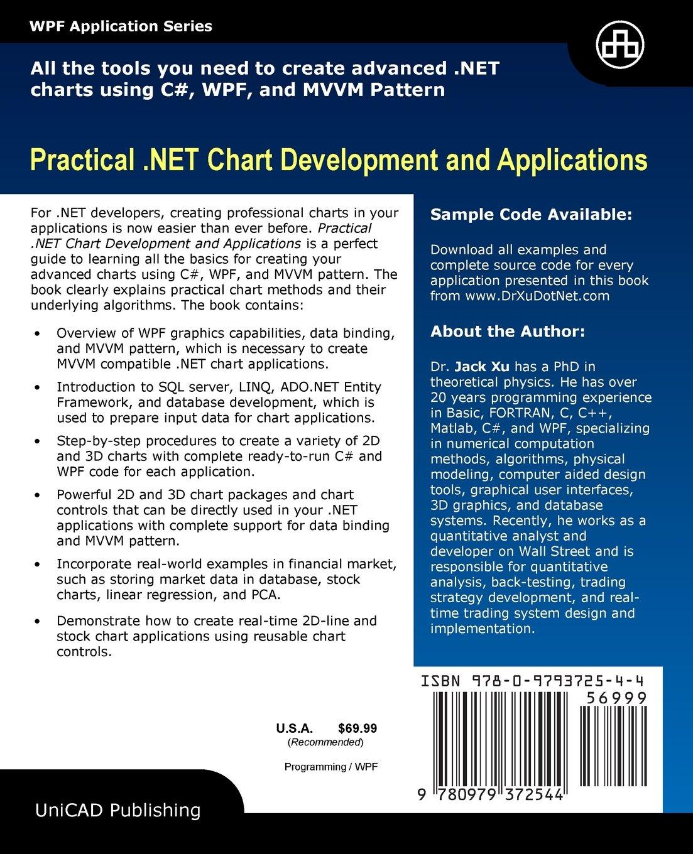 Practical .Net Chart Development and Applications