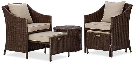 Strathwood All Weather Wicker 5 Piece Furniture Set