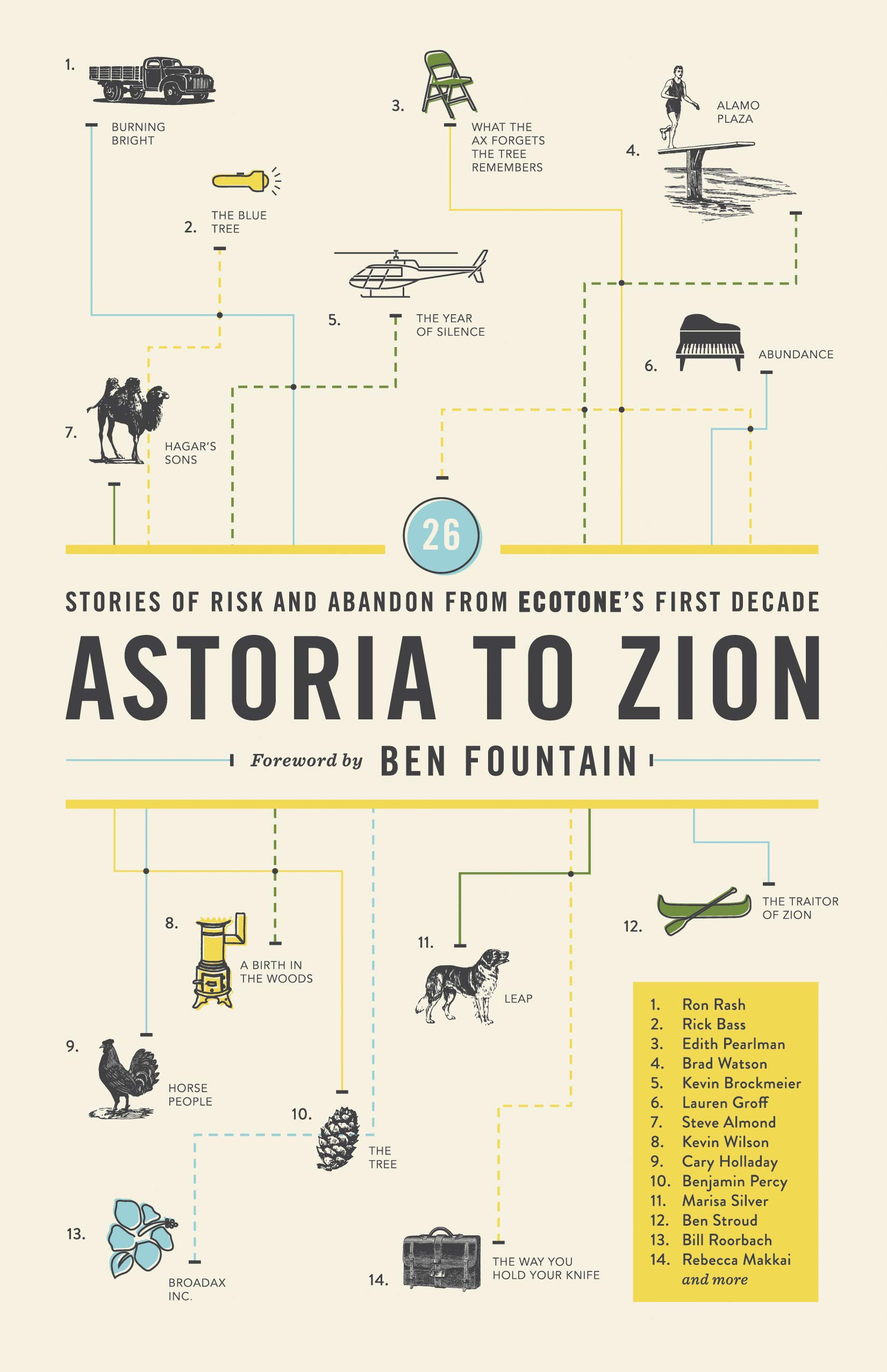 Astoria to Zion: Twenty-Six Stories of Risk and Abandon from ...
