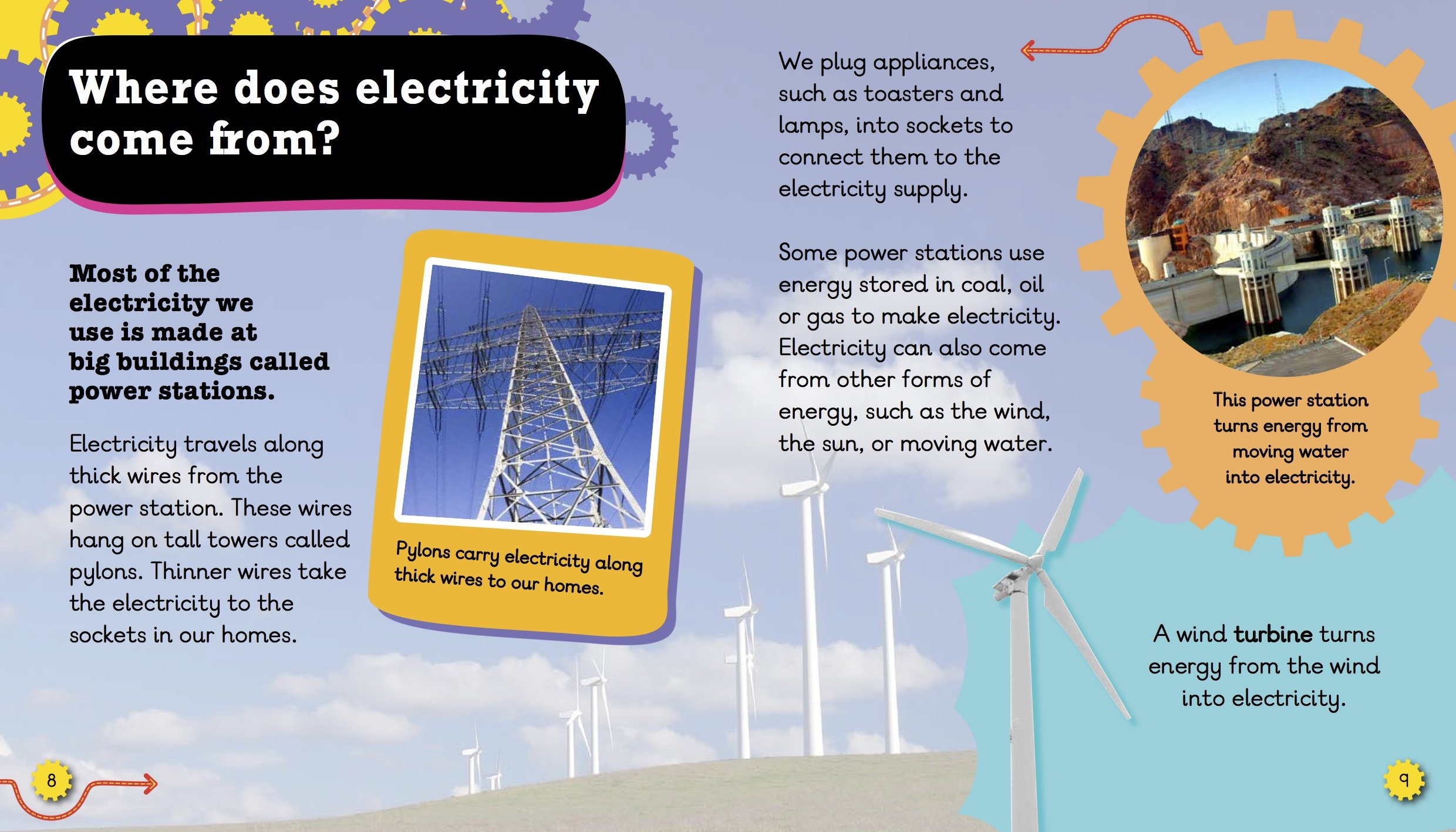 How Things Work Electricity Science In Action Anna Where Does A Building Come From Claybourne 9781784931001 Books