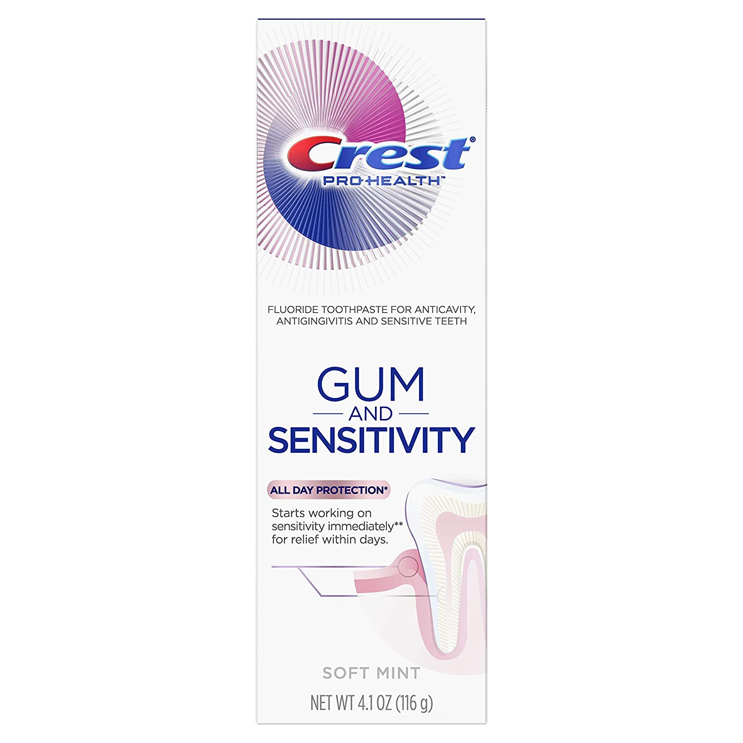Crest Pro-Health Gum And Sensitivity, Sensitive Toothpaste, All Day Protection, 4.1 Ounce
