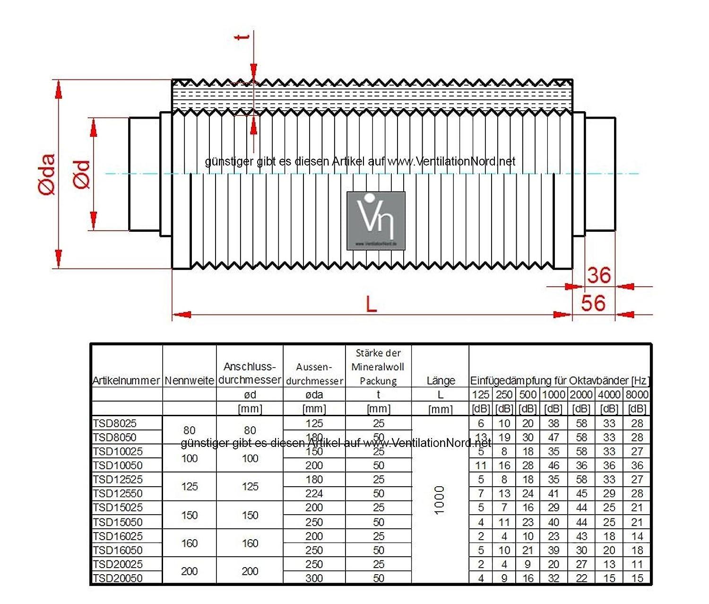 Telefonieschalld/ämpfer Rohrschalld/ämpfer 160//225 1000mm lang 25mm D/ämmung flexibel Aluminum Wohnrauml/üftung